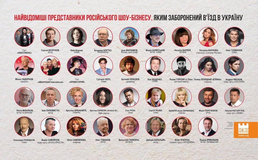"""""""ІНФОГРАФІКА"""". Найвідоміші представники шоу-бізнесу, яким заборонений в'їзд в Україну."""