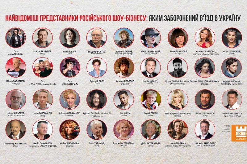 Найвідоміші представники шоу-бізнесу, яким заборонений в'їзд в Україну.