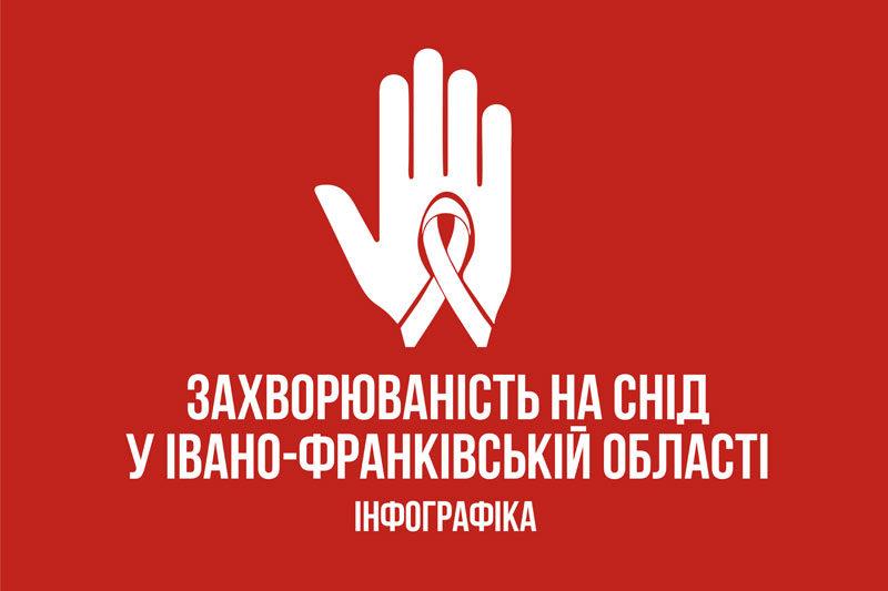 Захворюваність на СНІД у Івано-Франківській області