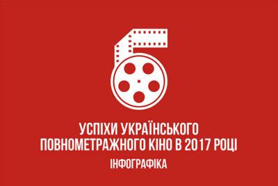 ТОП-5 НАУСПІШНІШИХ УКРАЇНСЬКИХ ФІЛЬМІВ У 2017 РОЦІ