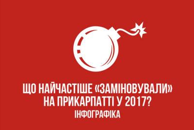"""Що найчастіше """"заміновували"""" на Прикарпатті у 2017 році?"""