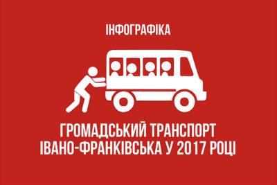 Громадський транспорт Івано-Франківська у 2017 році