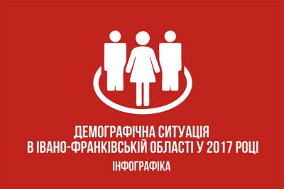 Демографічна ситуація в Івано-Франківській області у 2017 році