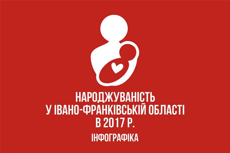 Скільки немовлят народилось на Прикарпатті у 2017 році?