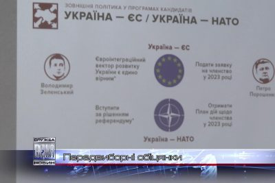 Експерти проаналізували програми кандидатів у президенти (ВІДЕО)