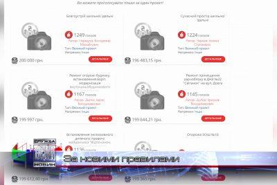 """Завершився прийом заявок на проекти  """"Бюджету участі"""" (ВІДЕО)"""