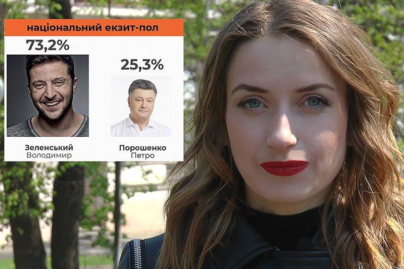 Вибори президента України 2019 (ВІДЕО)