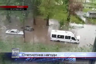 На Прикарпатті внаслідок повені затопило понад 3 тисячі домогосподарств (ВІДЕО)