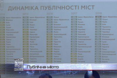 Івано-Франківськ очолив рейтинг публічних міст України (ВІДЕО)