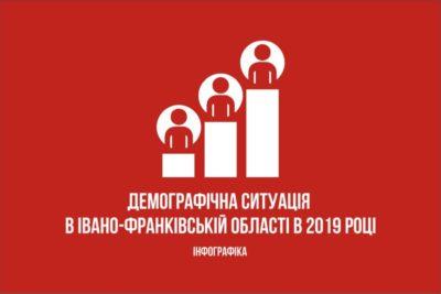 Демографічна ситуація в Івано-Франківську за 2019 рік